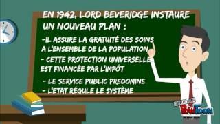 Bismarck et Beveridge - Video Youtube