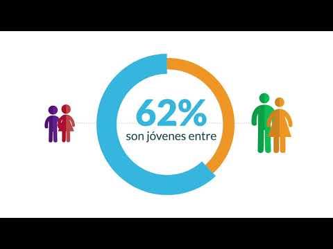 Infografía animada: Principales resultados de la Segunda Encuesta Nacional de Inmigrantes ENI-2017