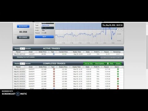 Binary options program robot