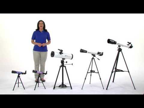 Edu Science Telescopes