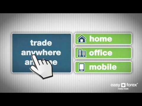 Kaip išmokti išplėstinę opcionų prekybą
