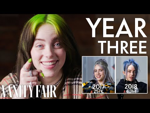 Coming Soon: Billie Eilish, Same Interview, Another Year | Vanity Fair