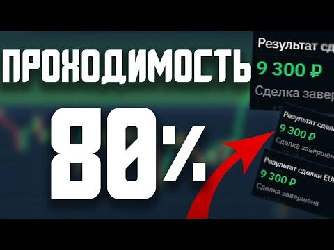 Торговля бинарными опционами 24 опцион видео