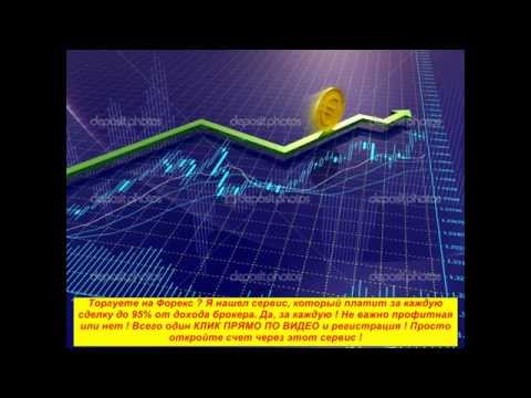 Торговля опционами без вложений