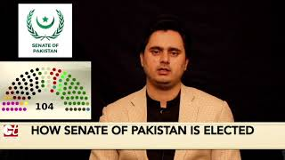 How Senate of Pakistan is elected
