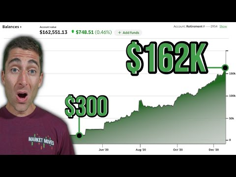 Proven strategy for binary options