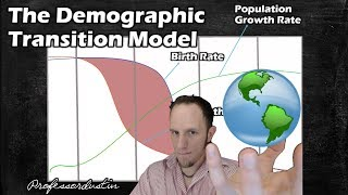 The Demographic Transition Model Explained