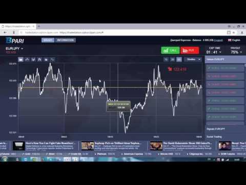Торговые стратегии опционами