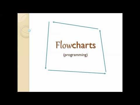 Flowchart Tutorial Naijafy