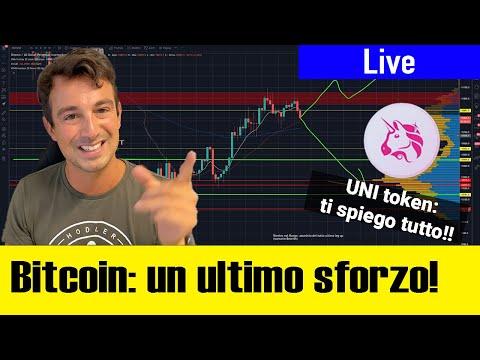 Attività di trading