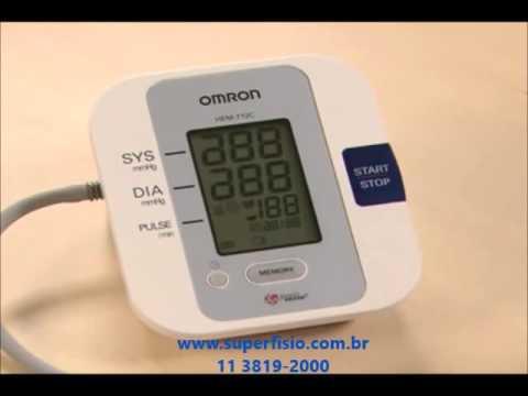 Hormonas femininas e pressão arterial