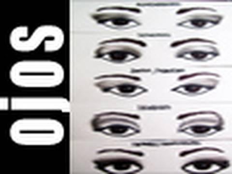 Las máscaras para la persona y el ojo en 45 años