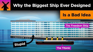 Why the World's Biggest Ship is an AWFUL Idea thumbnail