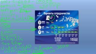 ЦЕНОБОЙ Рекомендации по эффективной работе  Как выйти на доход в 30000 р мес