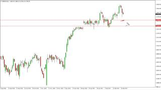 DAX30 Perf Index Dax Technical Analysis for February 28 2017 by FXEmpire.com