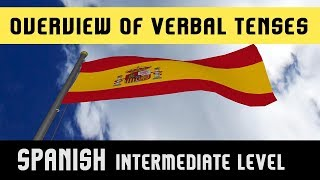 Learn Spanish Language | An Overview Of Verbal Tenses And Modes in Spanish