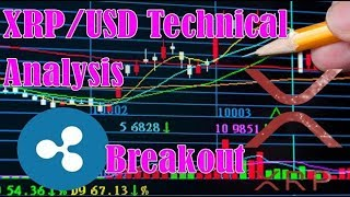 XRP/USD Technical Analysis! Sideways Movement to end as Breakout Imminent