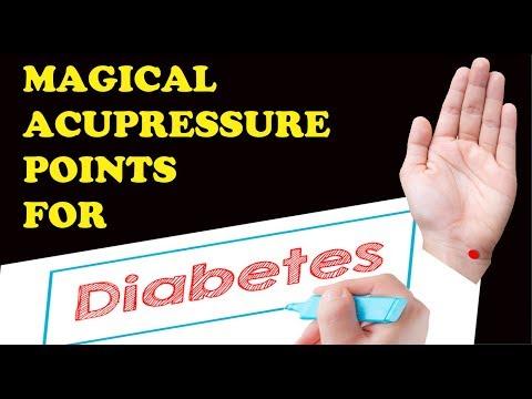 Insulin schneller Übergang