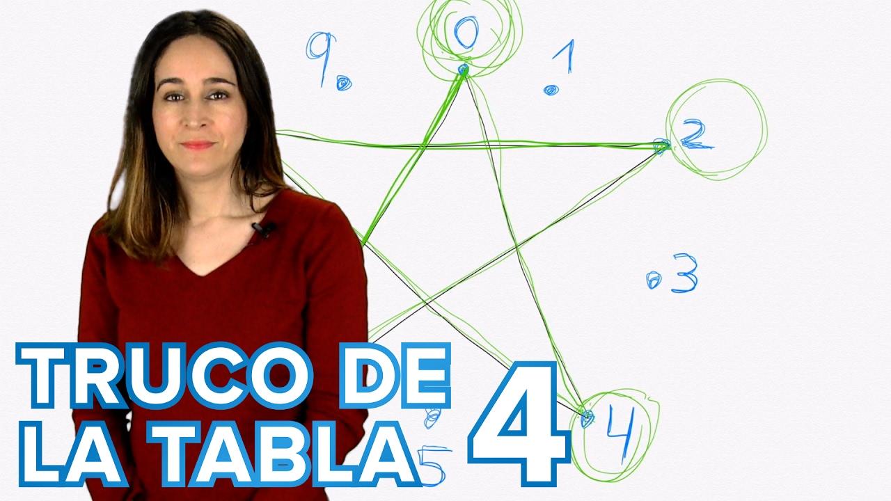 Truco de la tabla de multiplicar del 4 | Matemáticas sencillas para niños