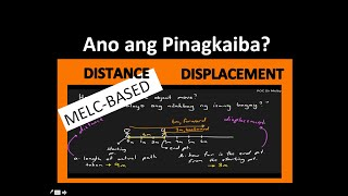 Grade 7 Science | Distance Vs Displacement | Pinoy Online Class