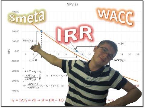 УСиФ [1/2] - расчёт сметы, оценка проекта, расчёт IRR - объясняет Андрей Дроздов #2