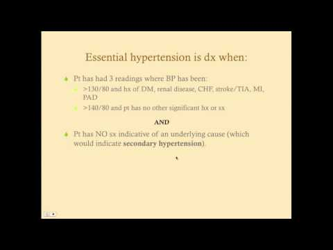 Les additifs de lhypertension
