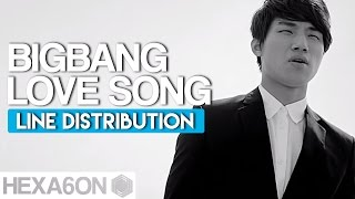 BIGBANG - Love Song Line Distribution (10 Year Anniversary Project) PART 05/10