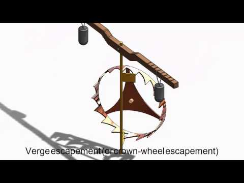 Crown Wheel Escapement (Verge)