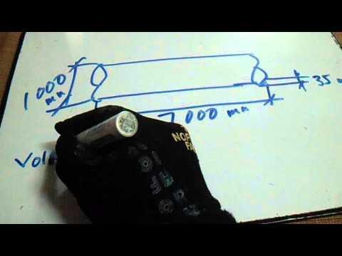 Mawalan ng timbang sa isang linggo sa pamamagitan ng 5-7 kg