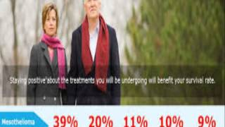 mesothelioma-survival-rates Videos - YouTube Alternative Videos ...