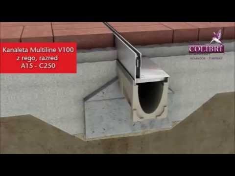 Instalación ACO Brickslot - COLIBRIMTY
