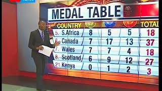 Kenyans perform dismally as Uganda bags more gold medals in Common Wealth Games