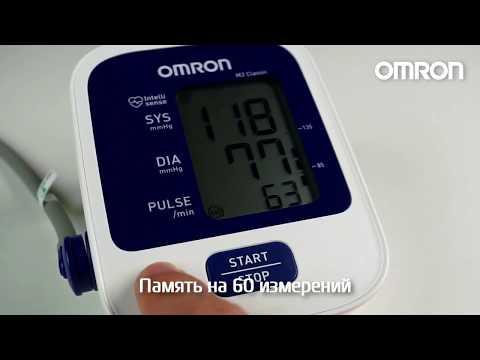 Welche Arten von Hypertonie Uhr