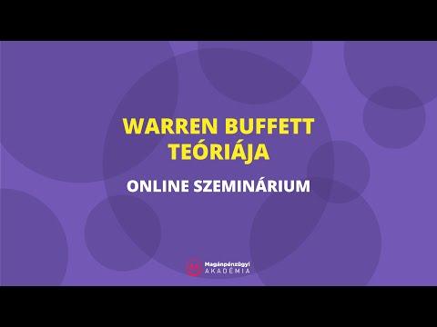 Jövedelem az internetes felmérésben