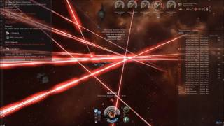 EveOnline active Tengu full t2, low damage lvl5 mission tests