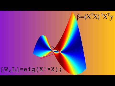 First semester linear algebra in MATLAB in 1 hour!