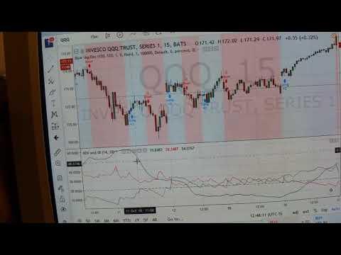 mp4 Tradingview Qqq, download Tradingview Qqq video klip Tradingview Qqq