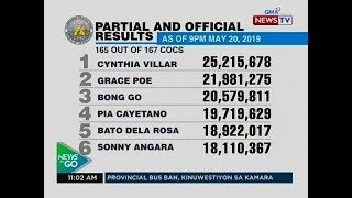NTG: Partial And Official Count Of Comelec In The Senatorial Race (As Of 9pm, May 20, 2019)