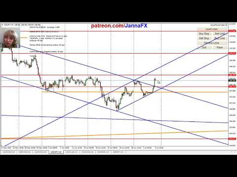 mp4 Id Investing Xauusd, download Id Investing Xauusd video klip Id Investing Xauusd