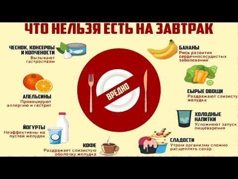 Доходчиво о правильном питании - ЧТО НЕЛЬЗЯ ЕСТЬ НА ЗАВТРАК и НАТОЩАК!
