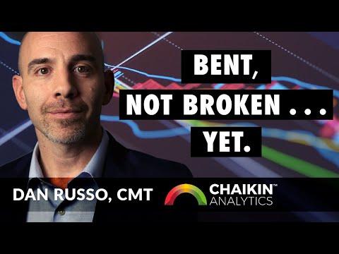 Bent, Not Broken…Yet | Dan Russo, CMT | Stock Market Today (09.04.20)