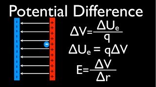 Uniform Electric Field (3 of 9) Potential Difference due to Parallel Plates: An Explanation
