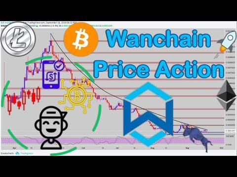Kaip pradėti bitcoin trading