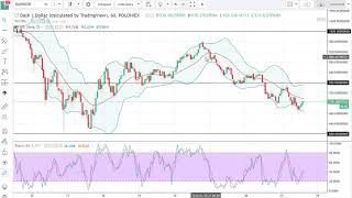 Bitcoin Gold DASH and Monero Price Analysis January 24, 2018 by FXEmpire.com