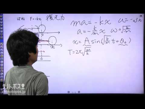 マギーのわくわく物理ランド part10(単振動①)