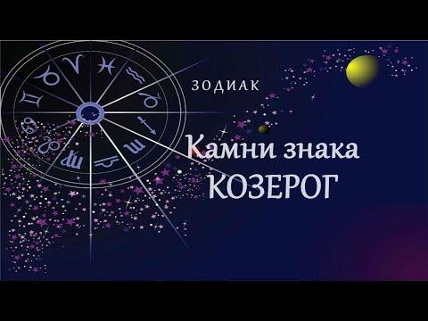 Институт научной астрологии