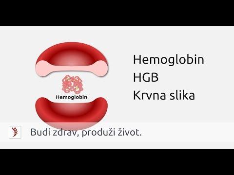 Hipertenzija se tretira kao ocjenom 2