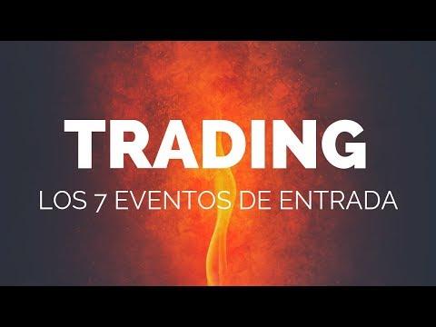 Corsi di trading binario