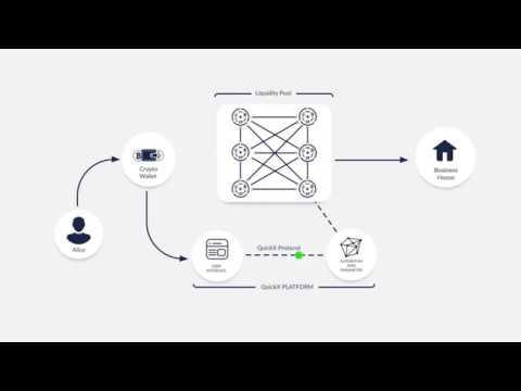 QuickX Protocol price QCX history