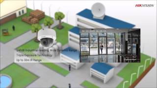 Hikvision - Smart Solutions Industrial Facilities